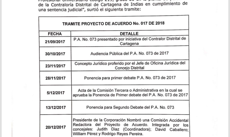 """""""El Concejo Distrital de Cartagena de Indias no ha incurrido en desacato"""": Rafael Meza"""
